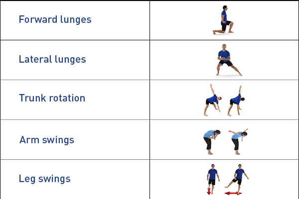 a graphic displaying different types of lunges