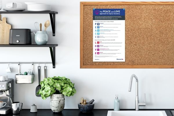 a picture of a kitchen bulletin board with the infographic posted.