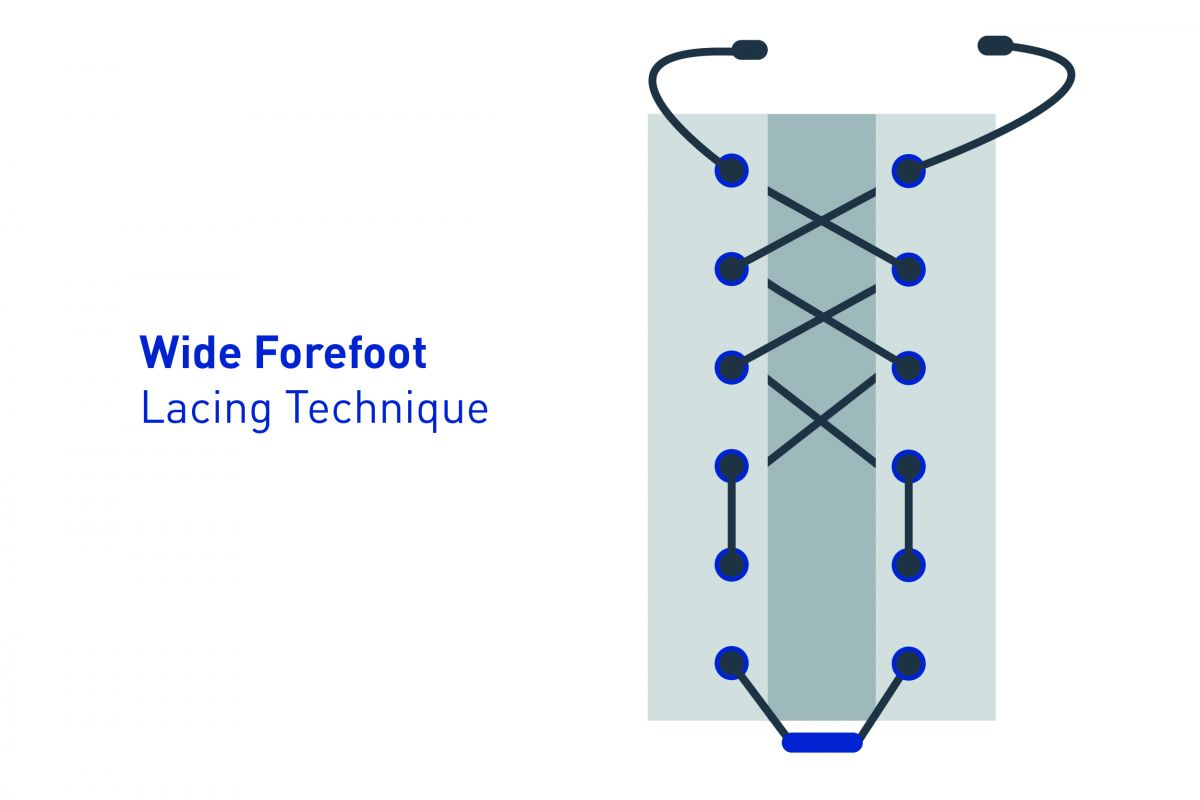 wide-forefoot lacing graphic